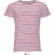 Tee Shirt homme MILES